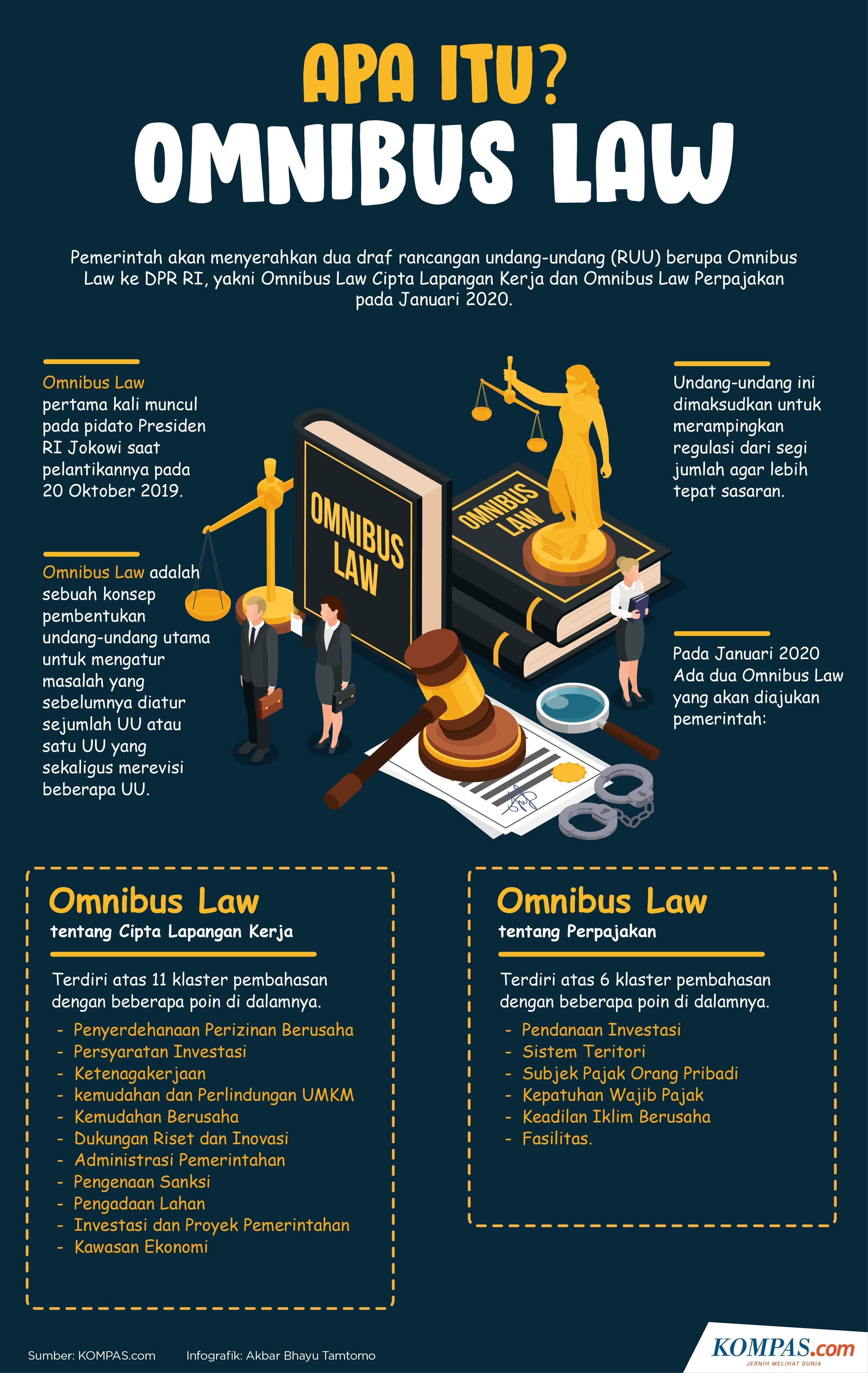 Omnibus Law Bisa Diterapkan Di Indonesia