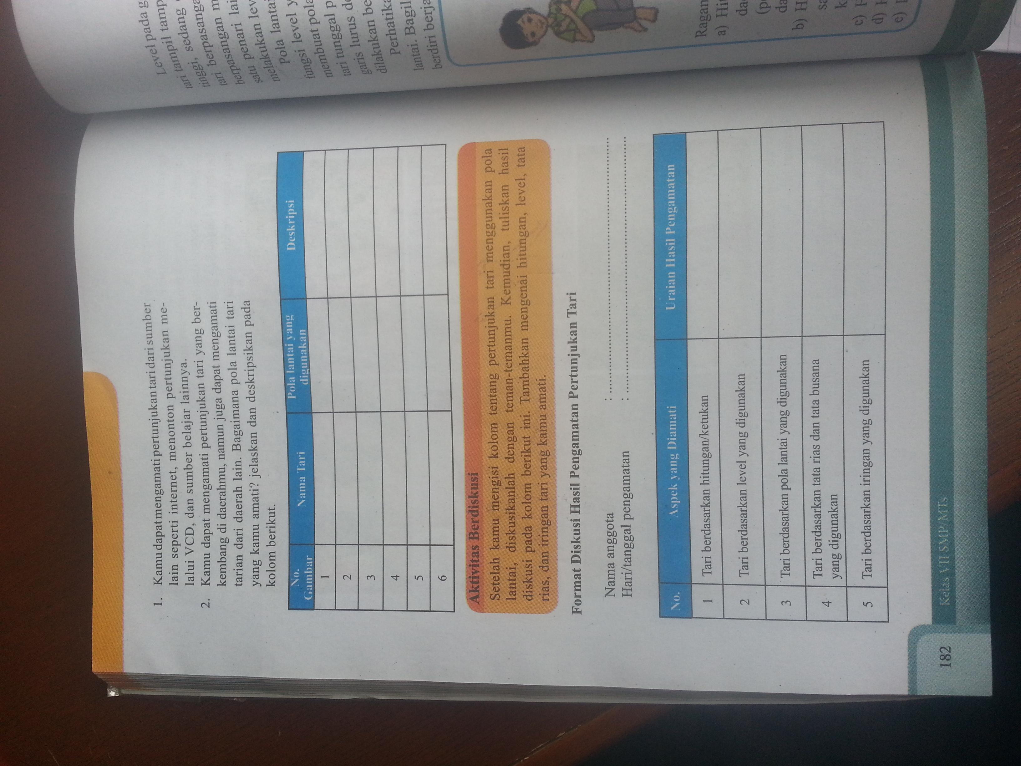 Kunci Jawaban Buku Paket Seni Budaya Kelas 9 Kurikulum ...