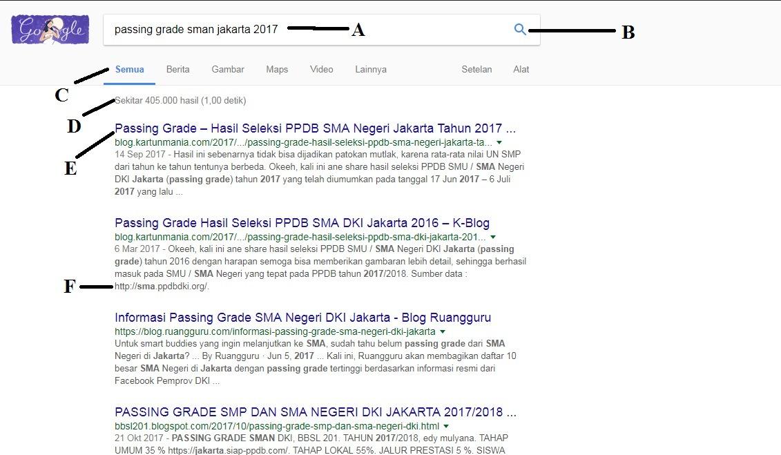 bagian search engine dan fungsinya