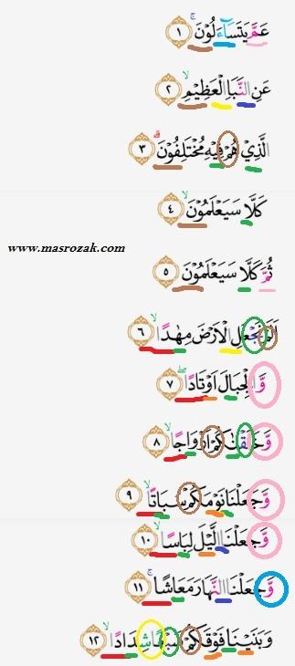 Contoh Bacaan Idzar Dalam Surah An Naba Brainly Co Id