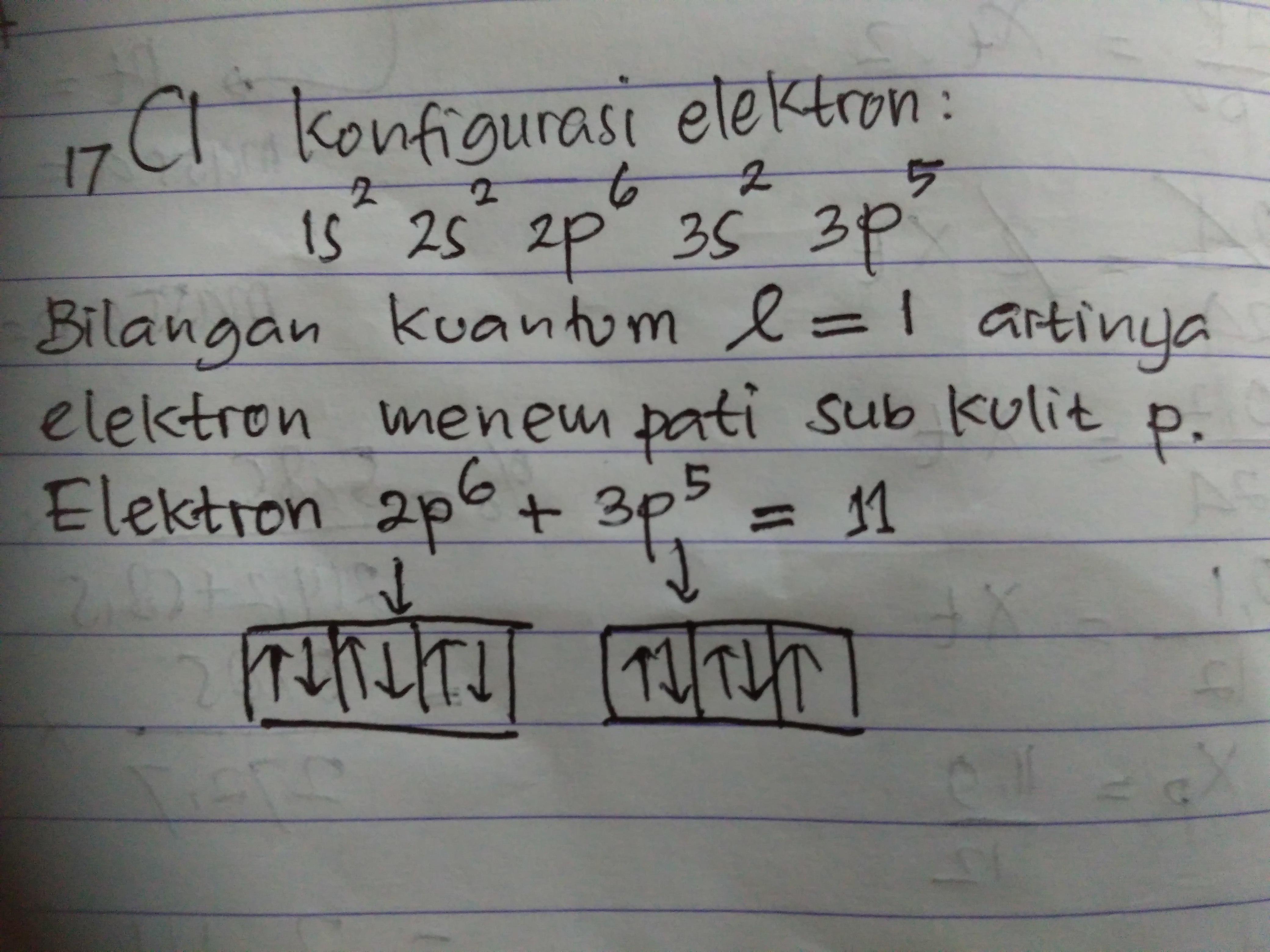 elektron dalam atom 17CI yang memiliki bilangan kuantum l ...