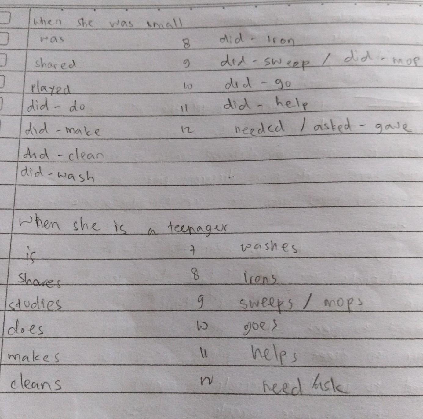 Jawaban Bahasa Inggris Kelas 9 Halaman 8 Guru Galeri