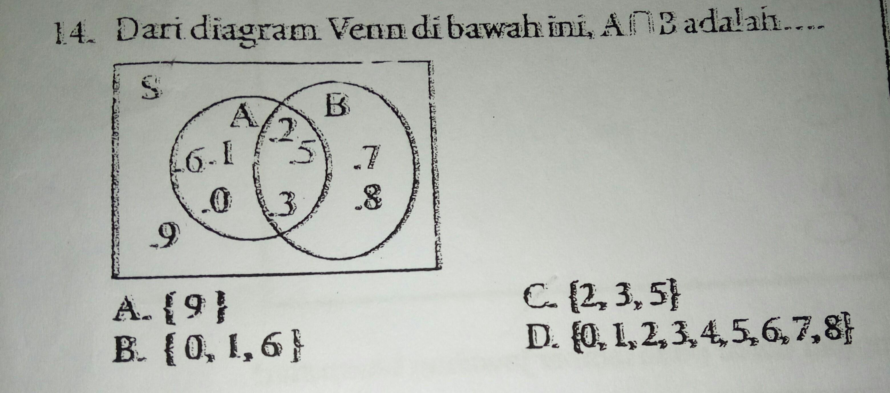 Dari diagram venn dibawah ini anb adalah brainly dari diagram venn dibawah ini anb adalah ccuart Gallery