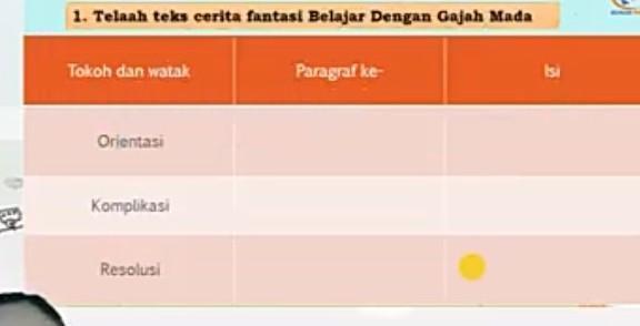 Jawaban Bahasa Indonesia Kls 7 Halaman 62 Brainly Co Id