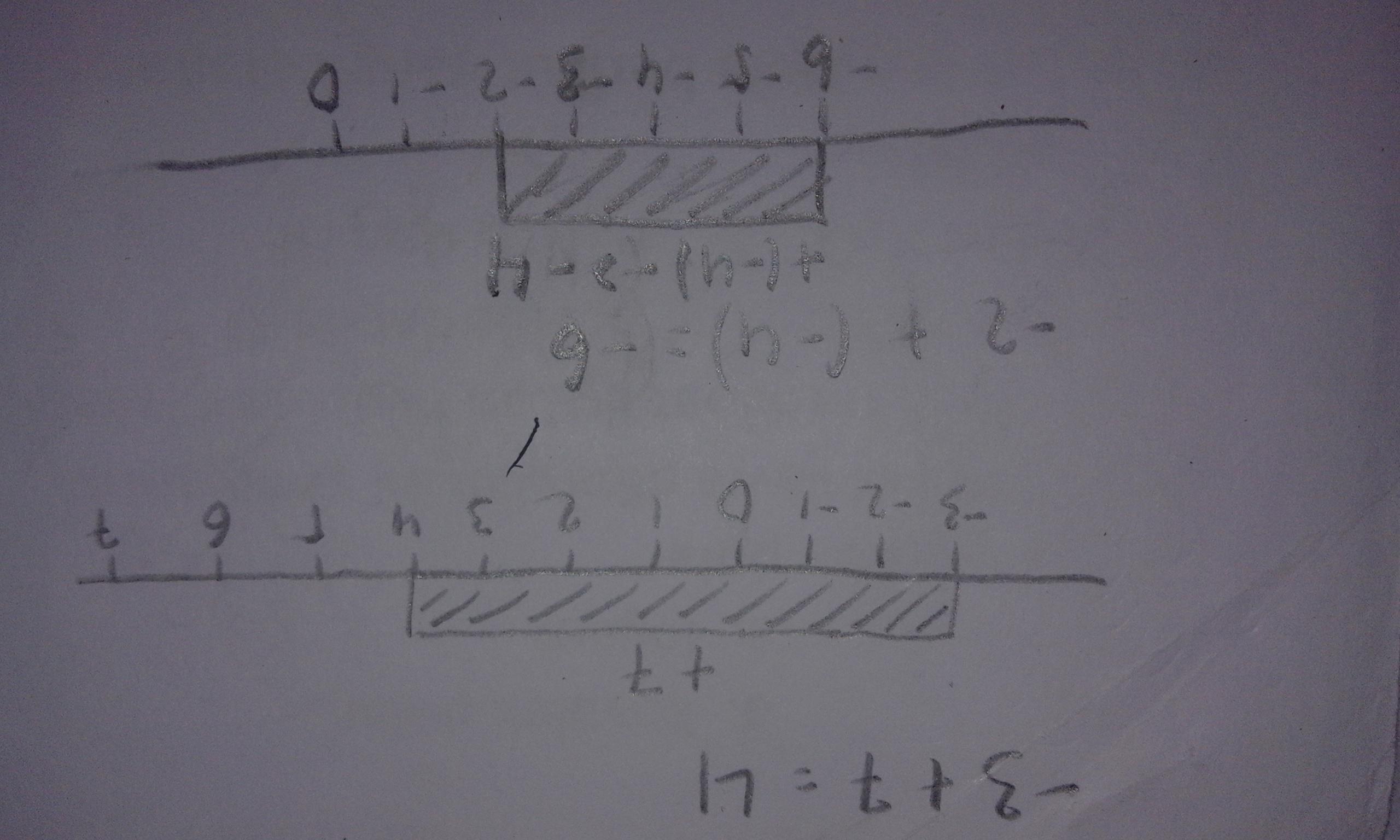 Gambarlah garis bilangan dari penjumlahan 3 7 dan 2 4 unduh jpg ccuart Gallery