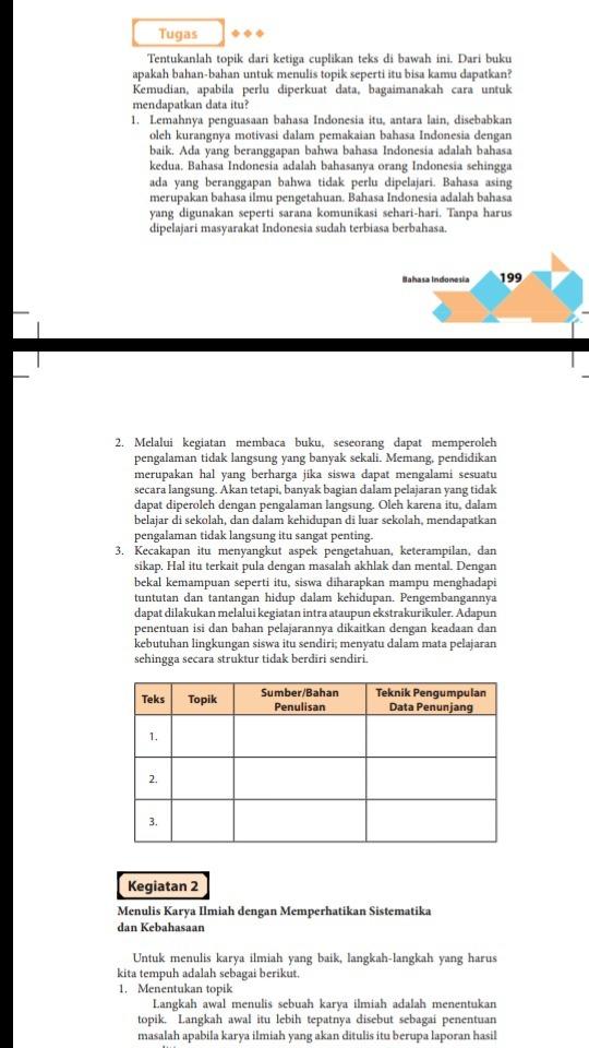 Tugas B Indonesia Hal 163 Smstr 2 Kelas 11