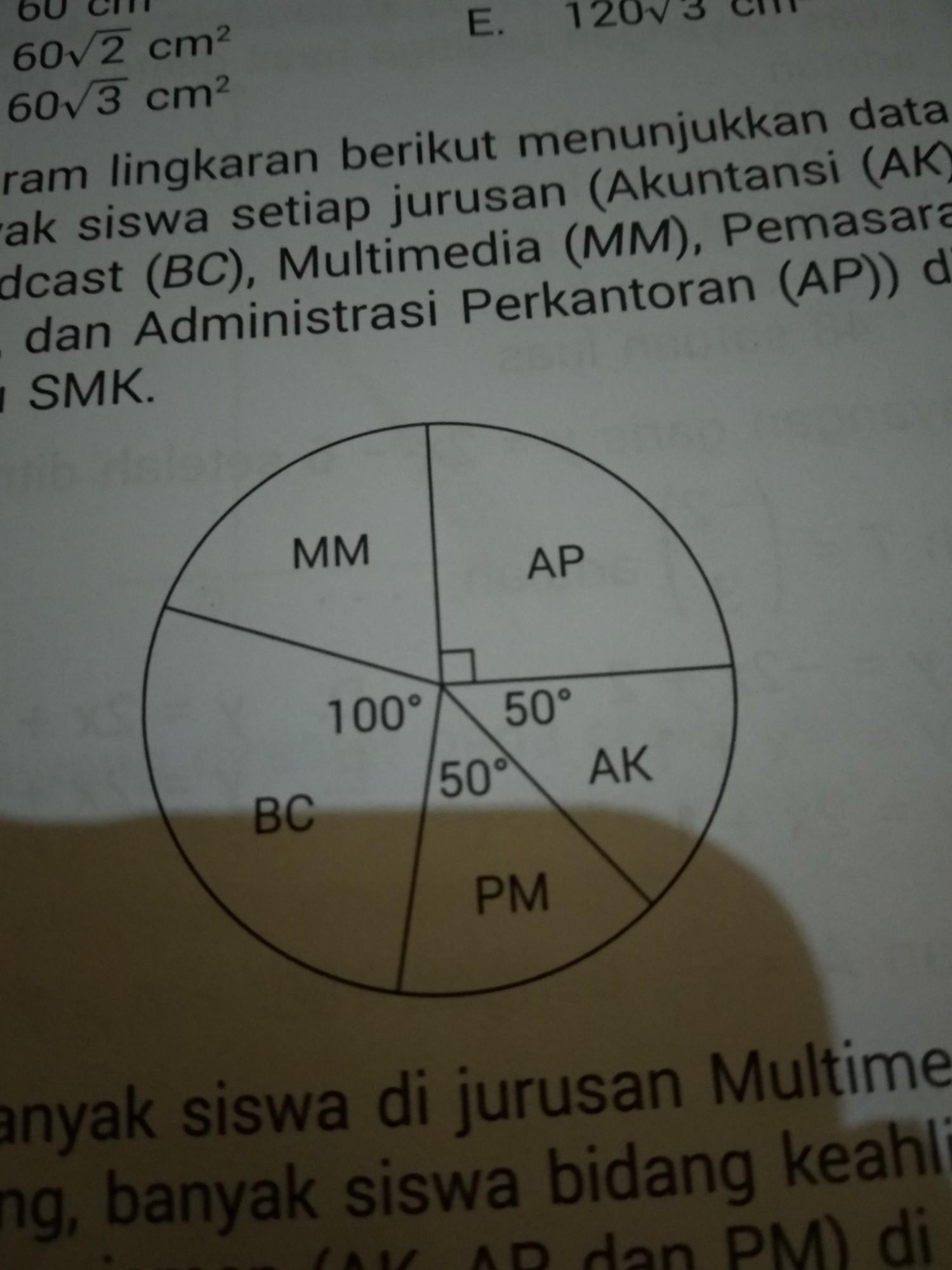 Diagram Lingkaran Berikut Menunjukan Data Banyak Siswa Setiap