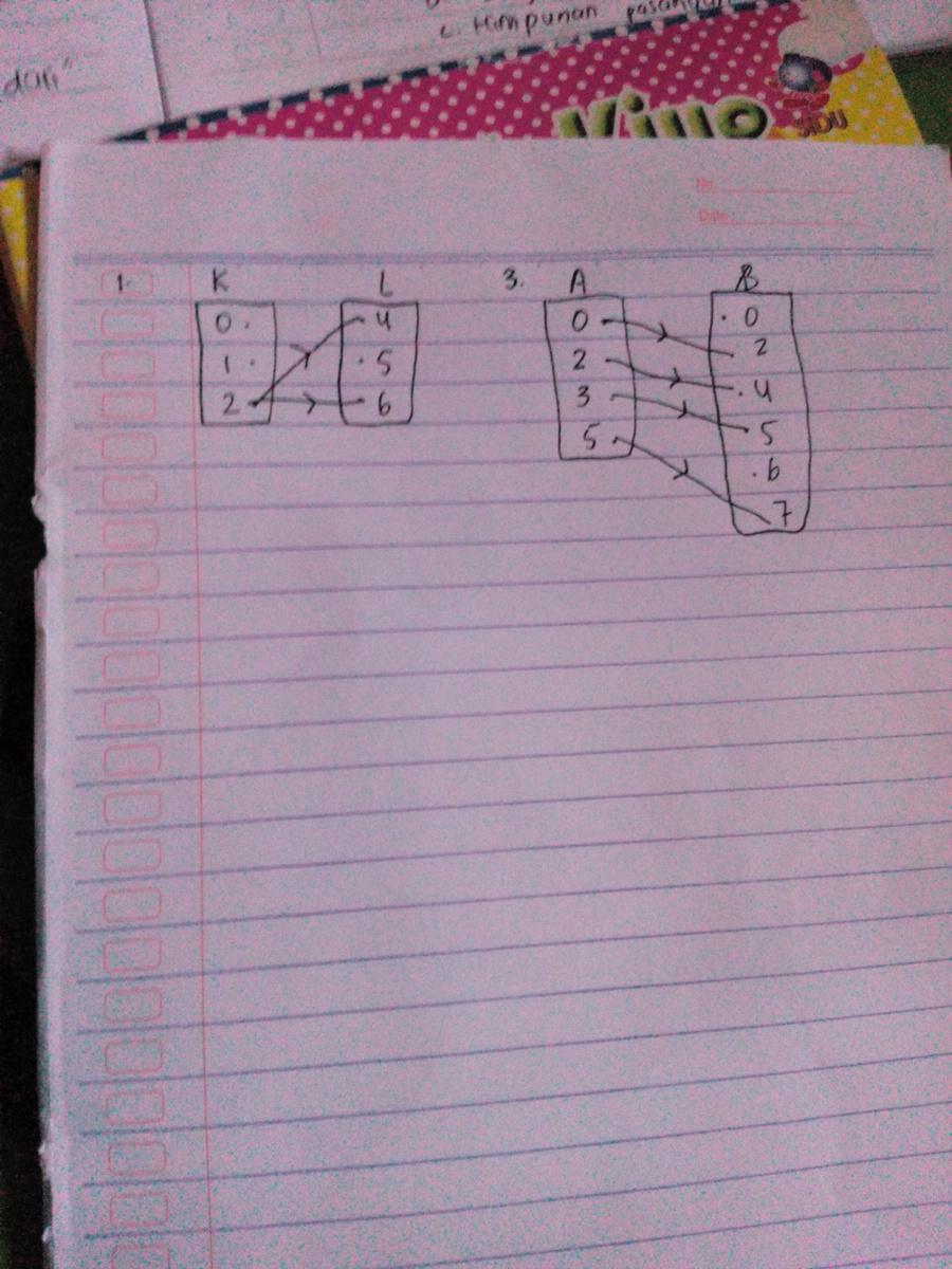 1 buatlah diagram panah yg menunjukkan relasi faktor dari dari unduh jpg ccuart Gallery