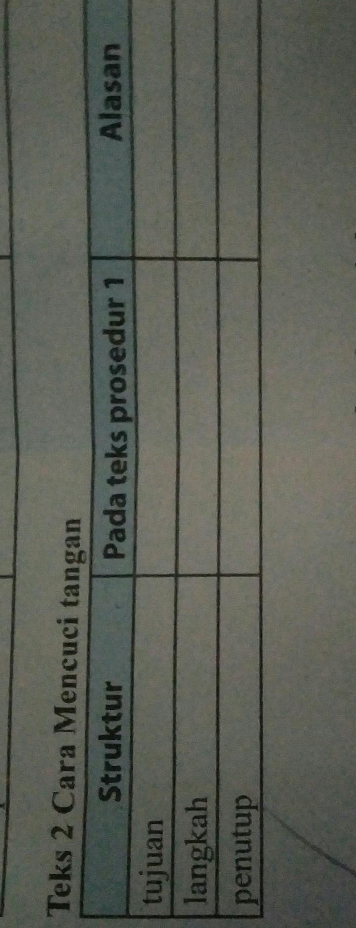 Kunci Jawaban Bahasa Indonesia Kelas 7 Halaman 104 Teks 2 Cara Mencuci Tangan