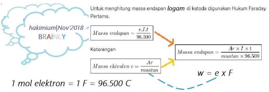 Berapa faraday yang diperlukan untuk mereduksi 60 gram ion ...