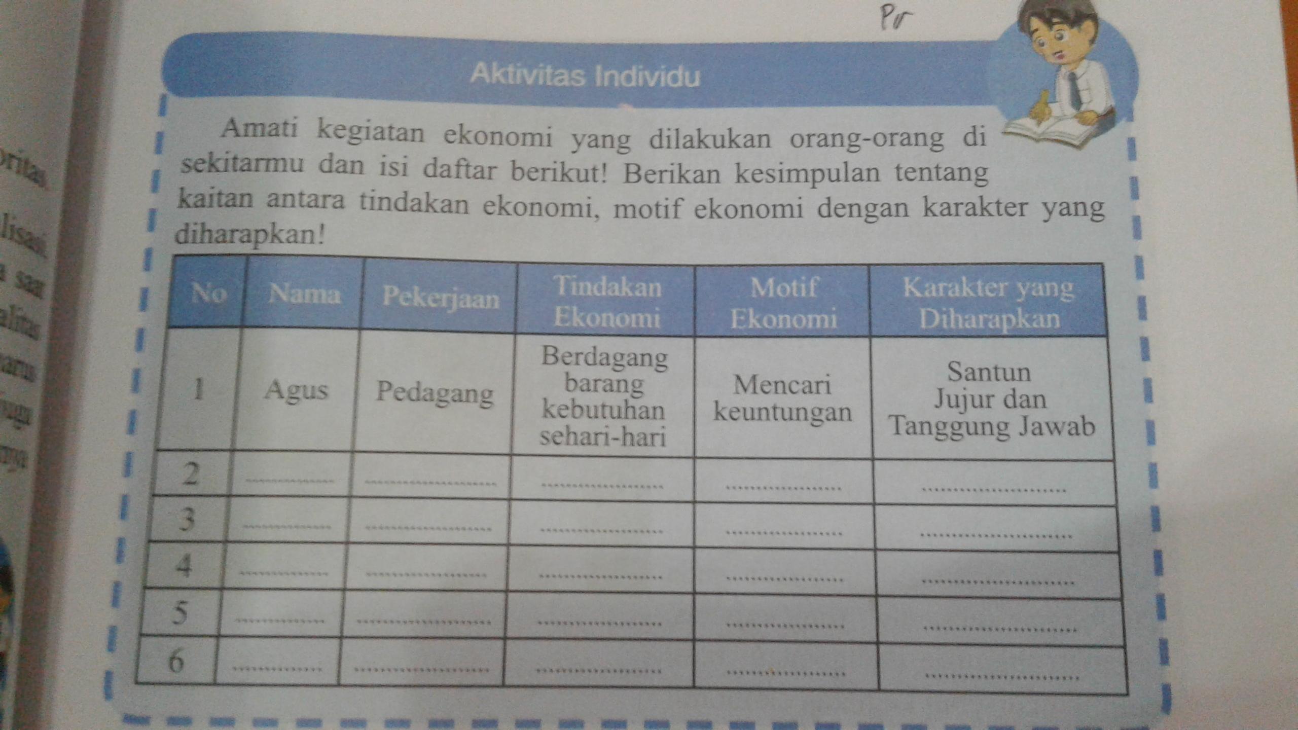 Jawaban Tugas Pkn Kelas 10 Halaman 145 - Guru Ilmu Sosial