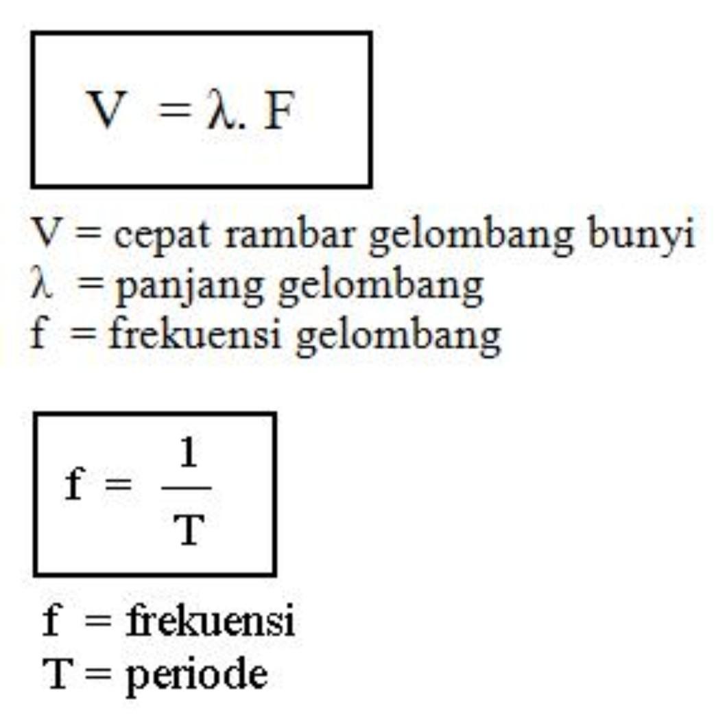 Apa yang dimaksud dengan gelombang elektromagnetik, dan ...