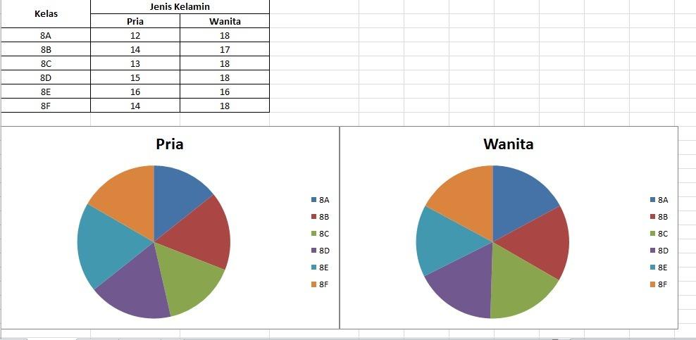 Buatlah diagram lingkaran dari data banyak siswa kelas 8 berikut ini unduh png ccuart Images