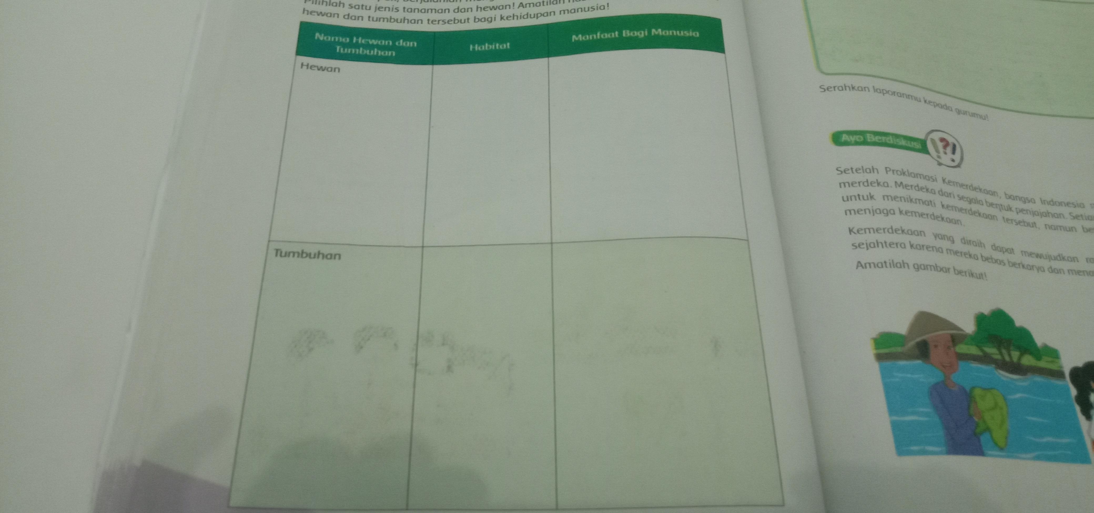 Kunci Jawaban Tema 2 Halaman 104 Kelas 6 Brainly Co Id
