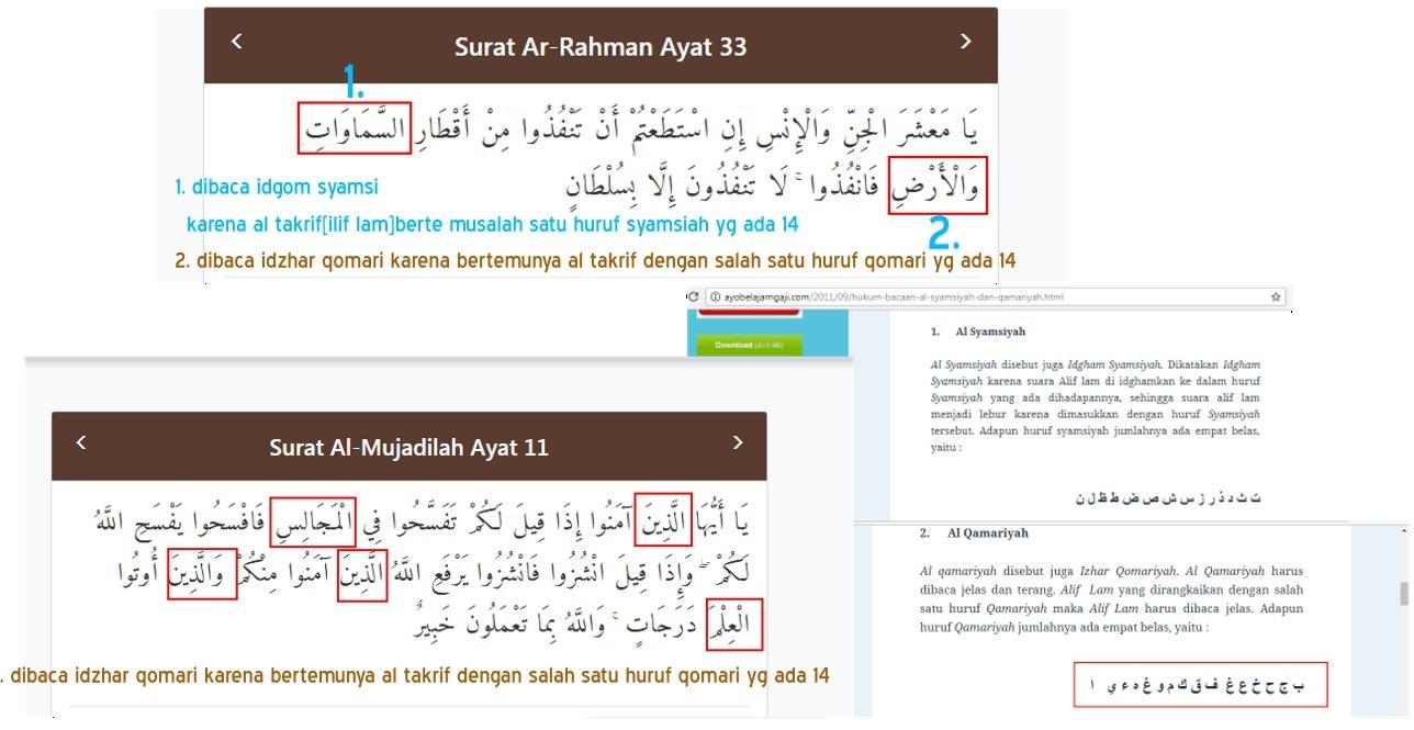 Hukum Bacaan Idgom Syamsiyah Pada Surat Ar Rahman Ayat Ke 33