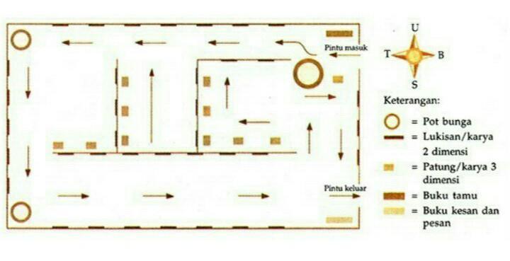 88+ Gambar Ruang Dua Dimensi Kekinian
