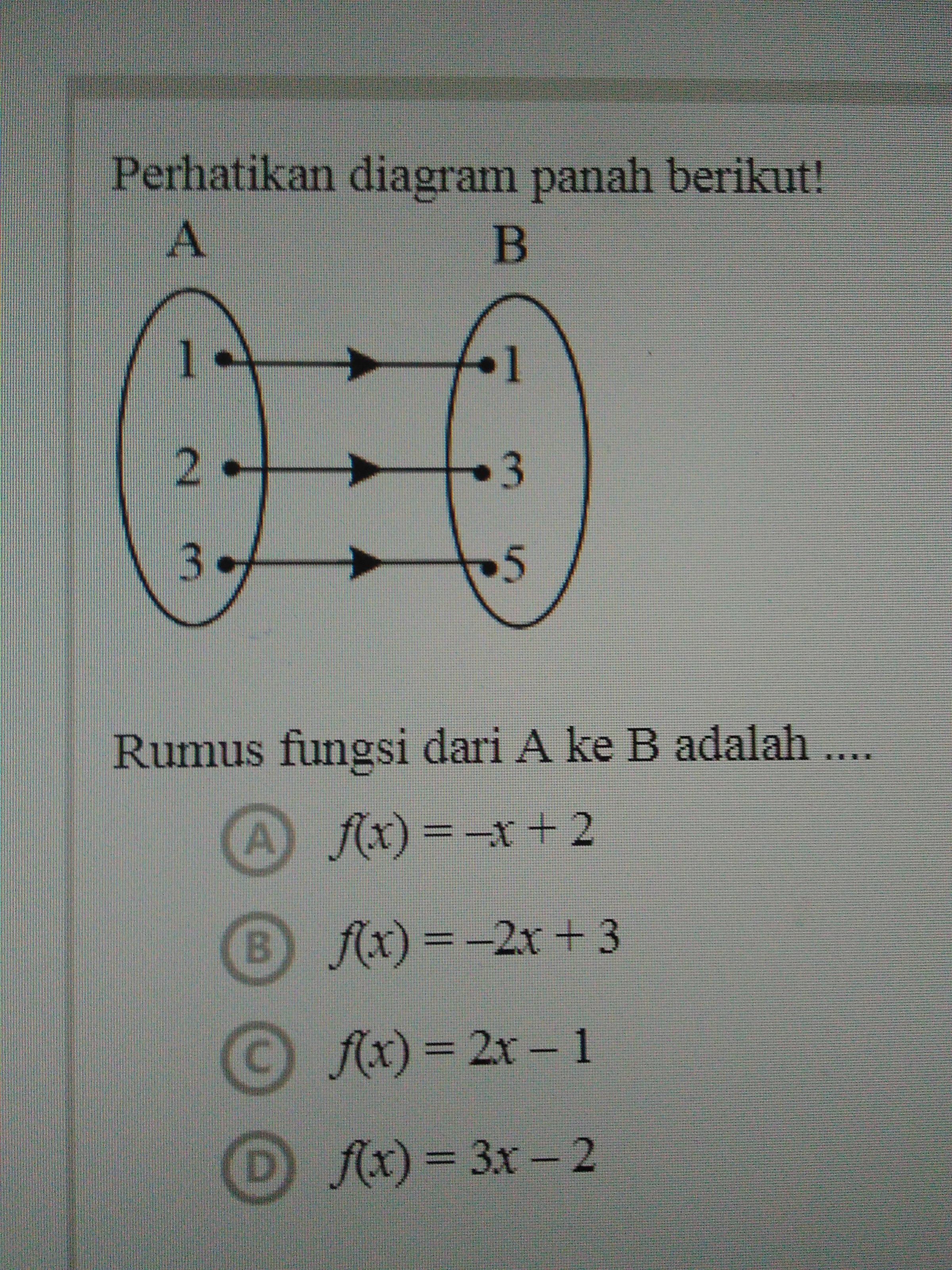 Rumus fungsi dari A ke B adalah.. (ditunjukkan oleh gambar ...