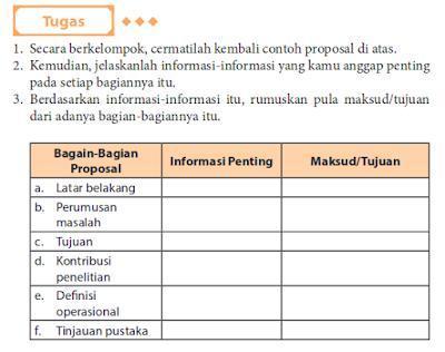 Kunci Jawaban Buku Modul Bahasa Indonesia Kelas Xi Semester 2 Halaman 153 154 Revisi 2017 Brainly Co Id