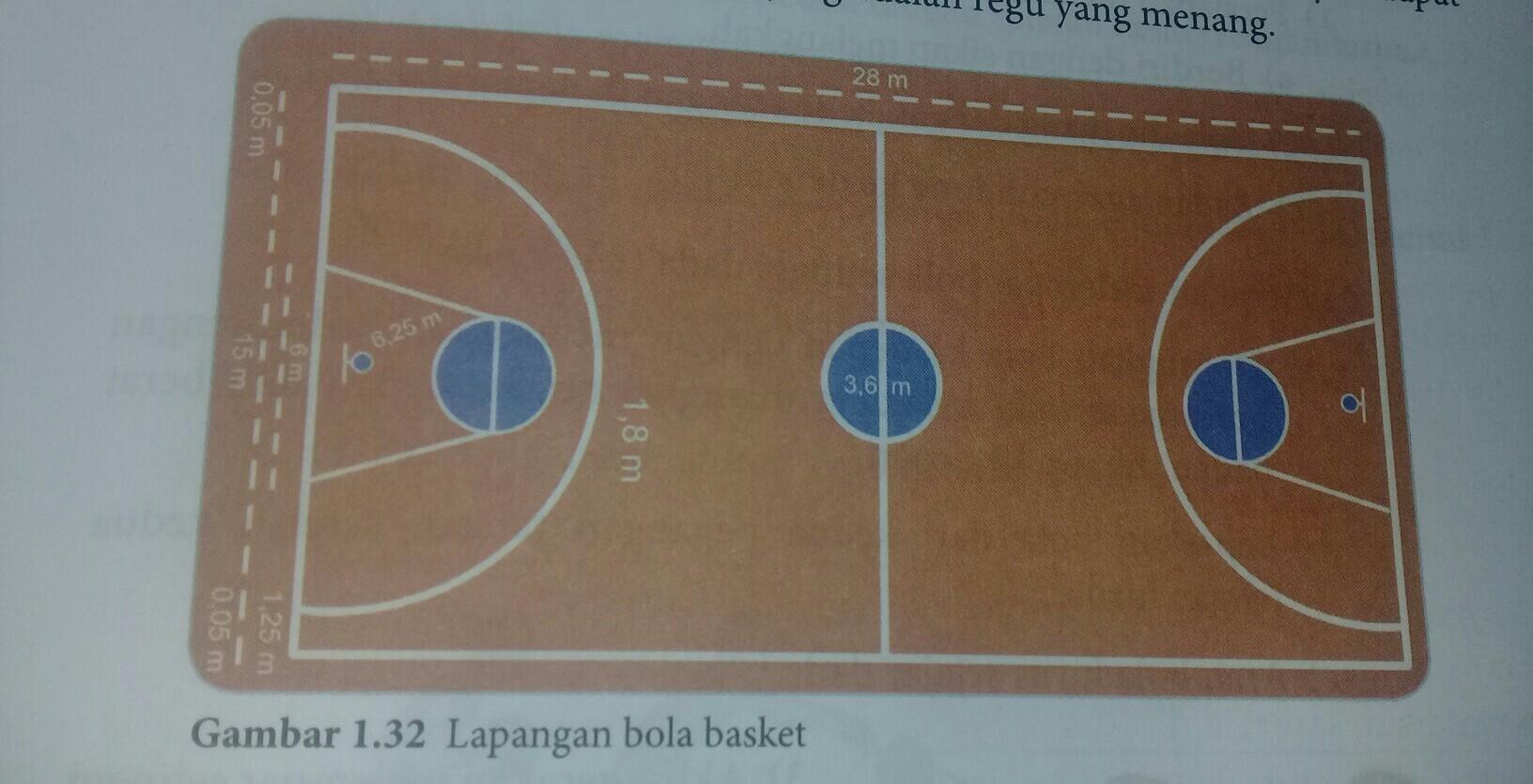 Bagaimana Bentuk Dan Ukuran L Lapangan Bola Basket Brainly Co Id