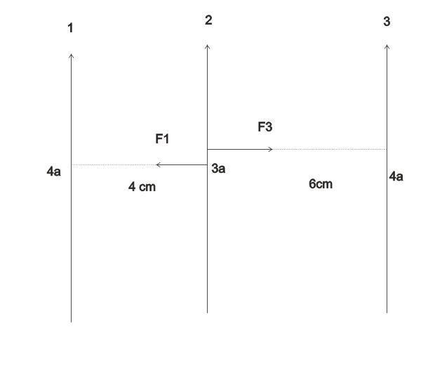 bila I1=I3=4a dan I2=3a, jarak dari I1 ke I2 adalah 4 cm ...