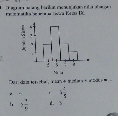 Diagram batang berikut menunjukan nilai ulangan matematika beberapa diagram batang berikut menunjukan nilai ulangan matematika beberapa siswa kelas ix 9 ccuart Gallery
