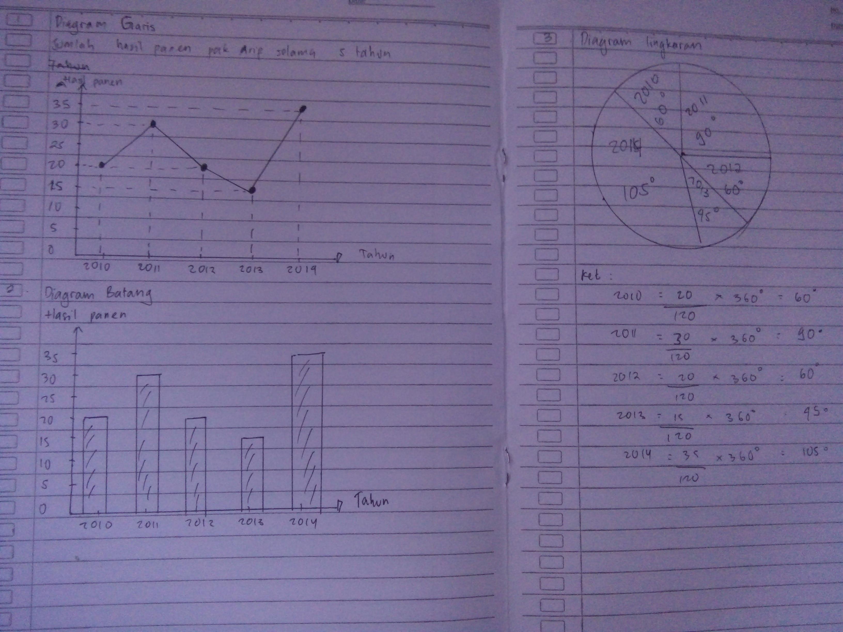 Diagram Batang Ceo Wiring Diagram