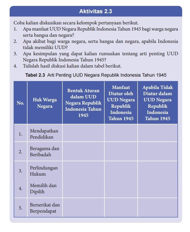 1. Apa manfaat UUD negara Republik Indonesia tahun 1945 ...