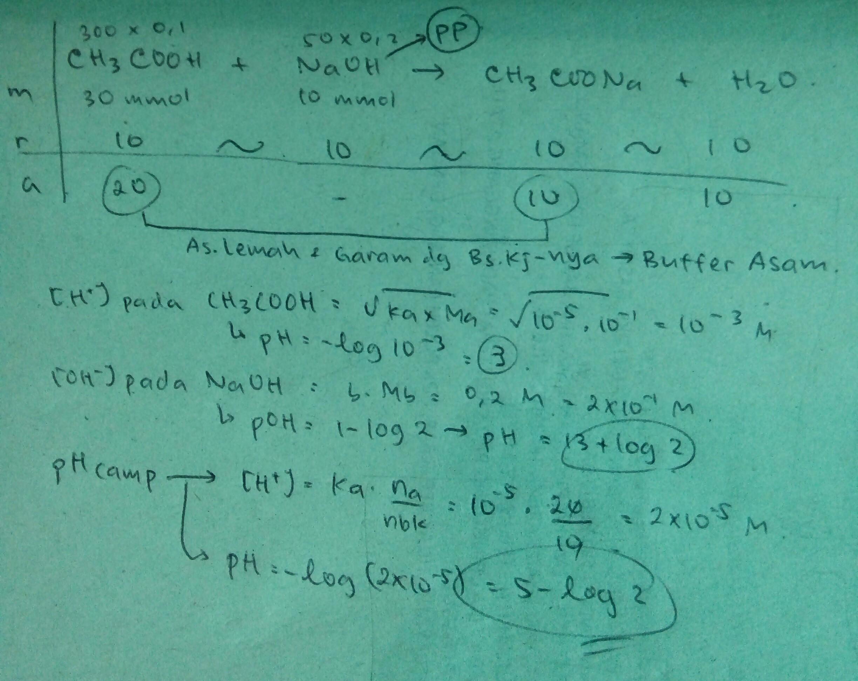 Tolong bantu!! ke dalam 300 mL larutan CH3COOH 0,1 M ...