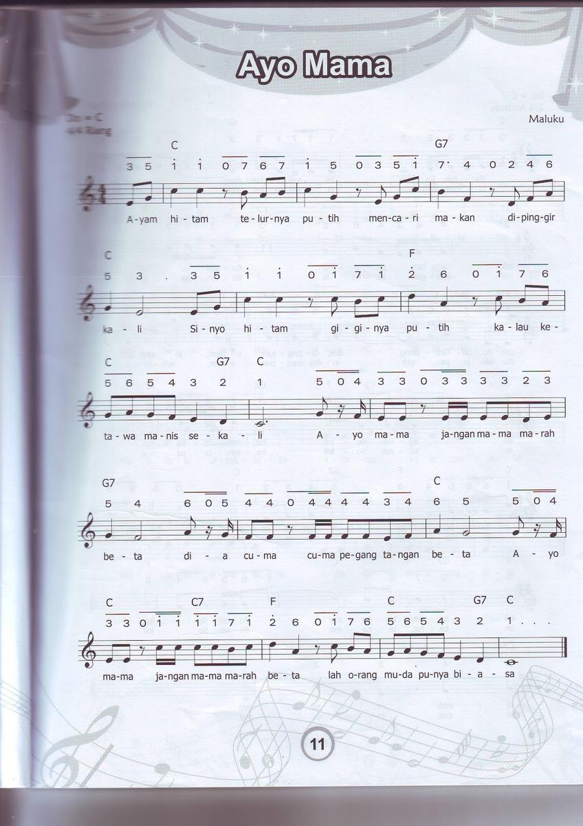 jawab yaa! not angka pianika lagu ayo mama dong yang suara 1 &amp ...
