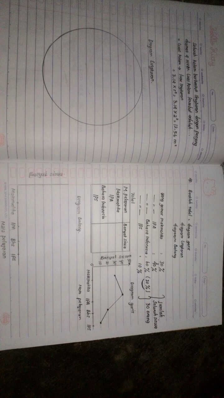 Tolong bikin diagram batang diagram lingkaran tabel diagram garis tolong bikin diagram batang diagram lingkaran tabel diagram garis plis nanti aku akan aku jadikan jawaban terbaik ccuart Gallery