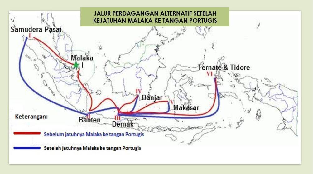 strategi perdagangan alternatif