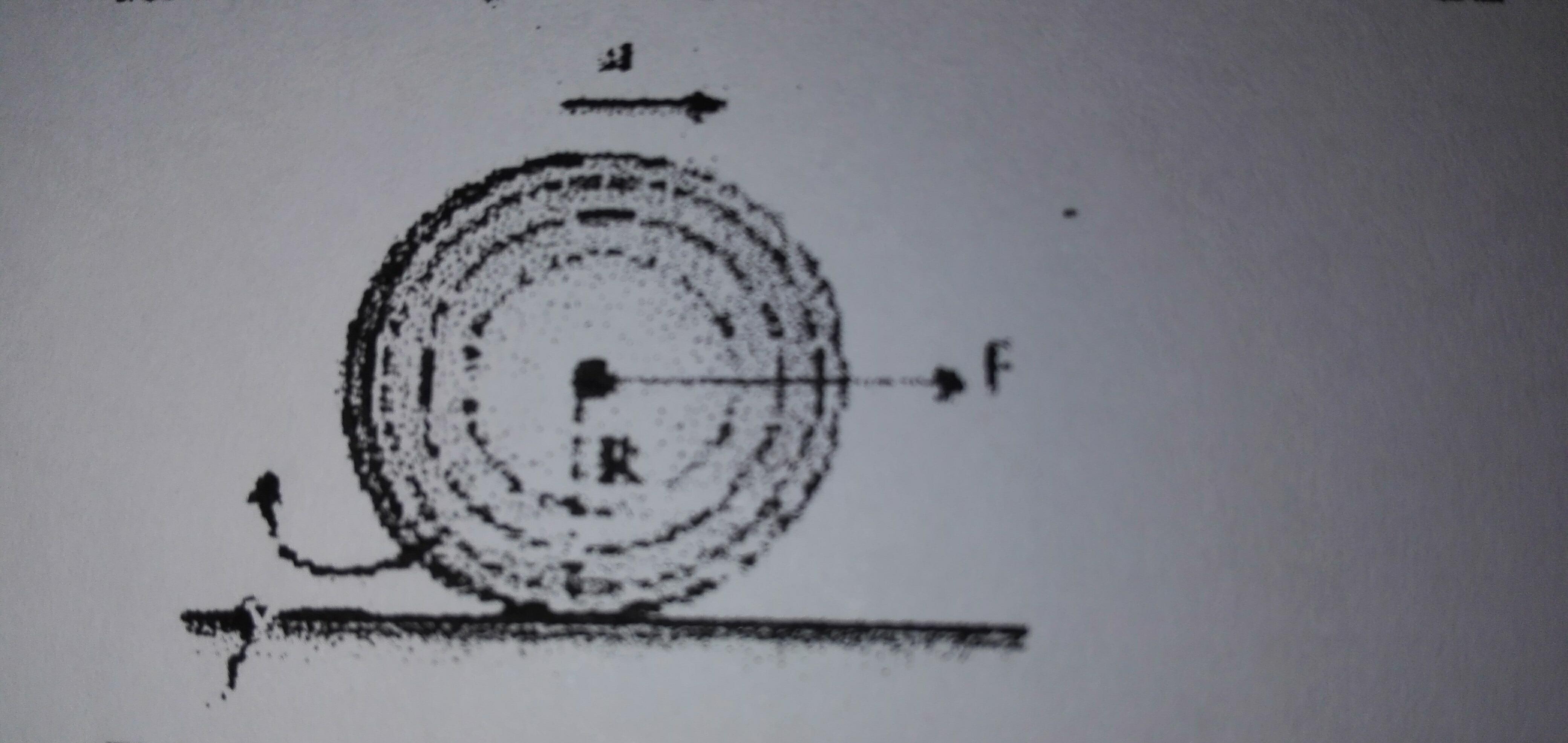 1 Sebuah Silinder Pejal Bermassa 2 Kg Dan Jari Jari 20 Cm Berada Di Atas Lantai Datar Silinder Brainly Co Id