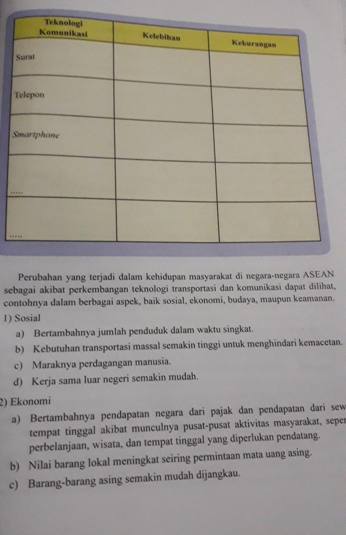 32 Kunci Jawaban Ips Kelas 8 Halaman 69 Background
