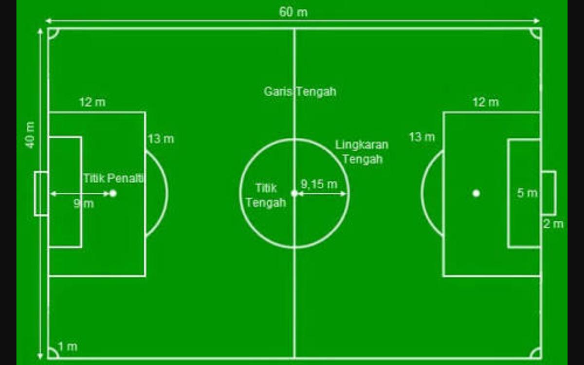 Gambar Lapangan Sepak Bola Brainly Co Id