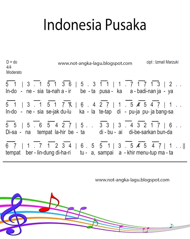 Note Pianika Lagu Indonesia Pusaka Brainly Co Id
