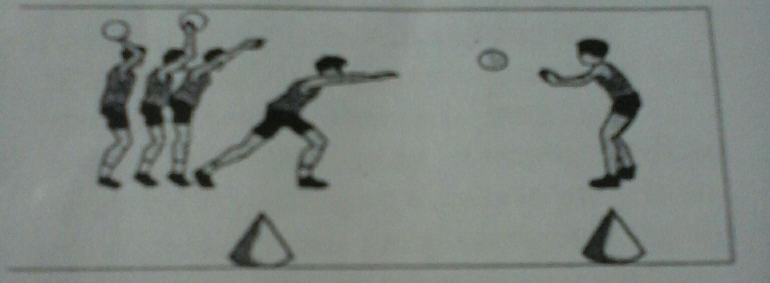 Gambar Di Atas Adalah Teknik Dasar Permainan Bola Basketa Chest Passb Over Head Passc Bounce Brainly Co Id