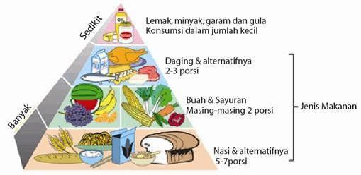 Меню диета 1