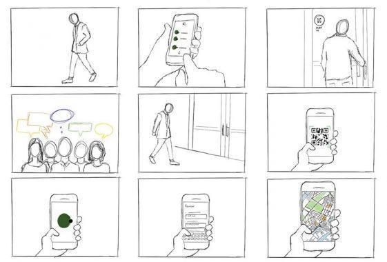 Storyboard Dapat Kita Lihat Pada Iklan Di A Televisi B Koran C Majalah D Radio Brainly Co Id