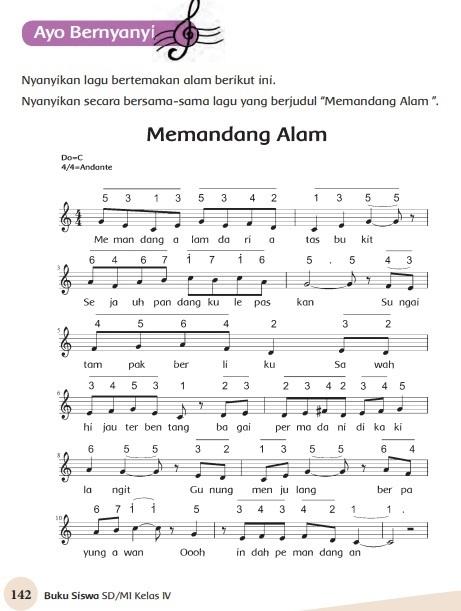 Siapa Pencipta Lagu Memandang Alam Brainly Co Id
