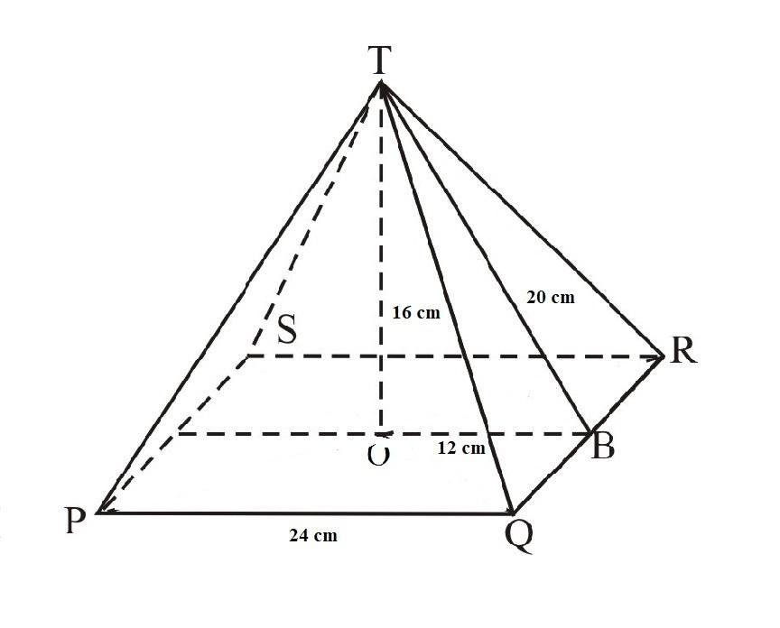 Alas sebuah limas segi empat beraturan berbentuk persegi ...
