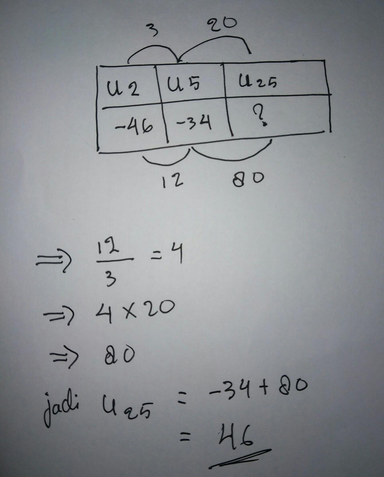 diketahui barisan aritmatika dengan suku ke 2 -46 dan suku ...