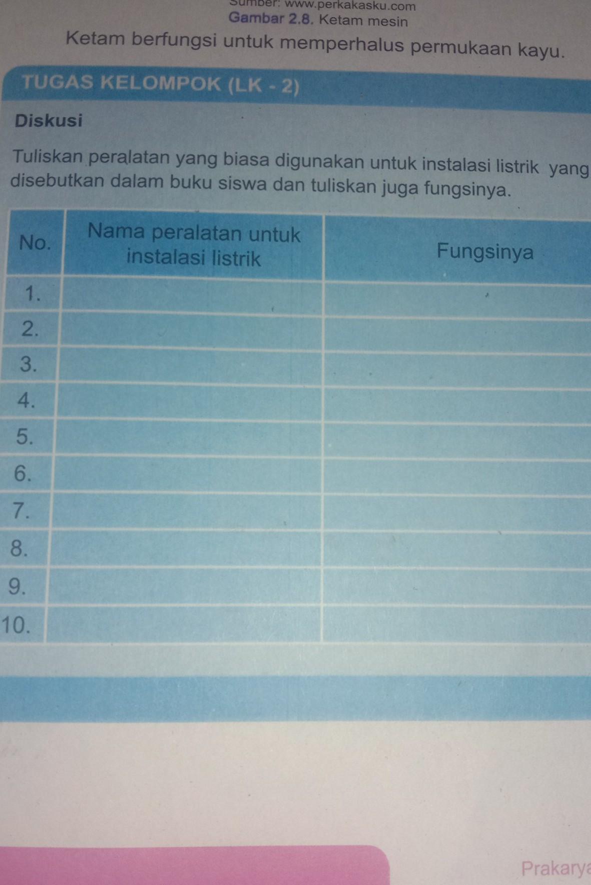 Jawaban Buku Paket Prakarya Kelas 9 Halaman 61 Tugas Lk 2 ...