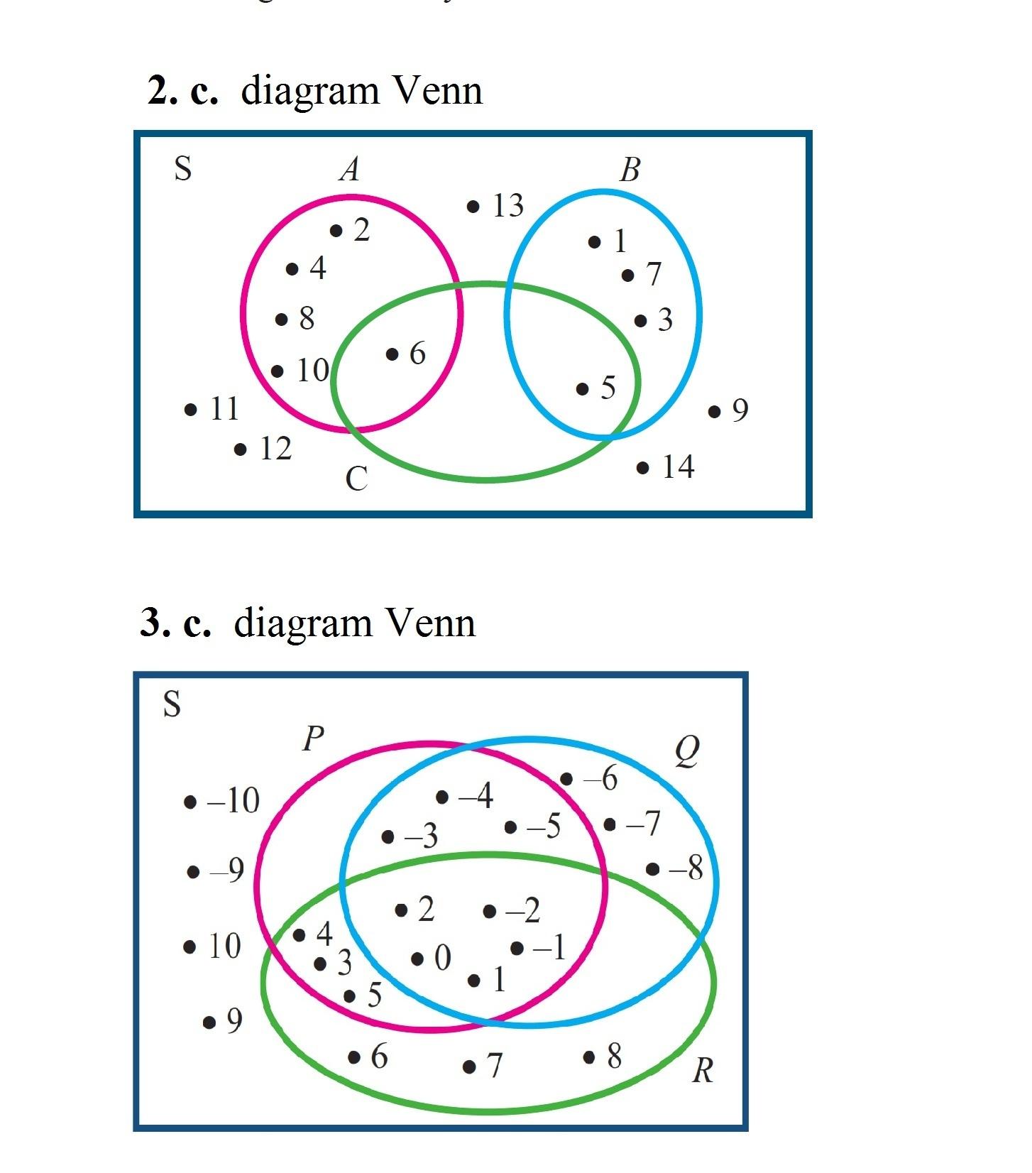 Jawaban matematika hal 158 ayo kita berlatih 28 kelas 7 smp 44 ccuart Image collections