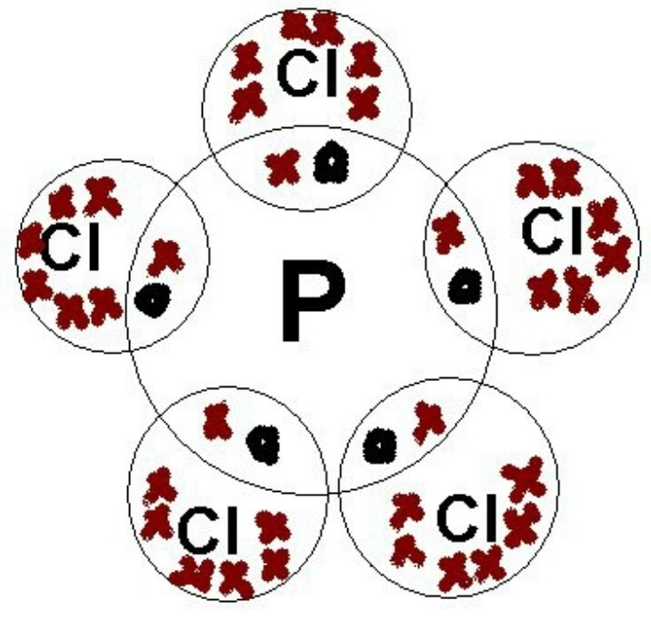 Bentuk molekul senyawa pcl5 adalah - Brainly.co.id