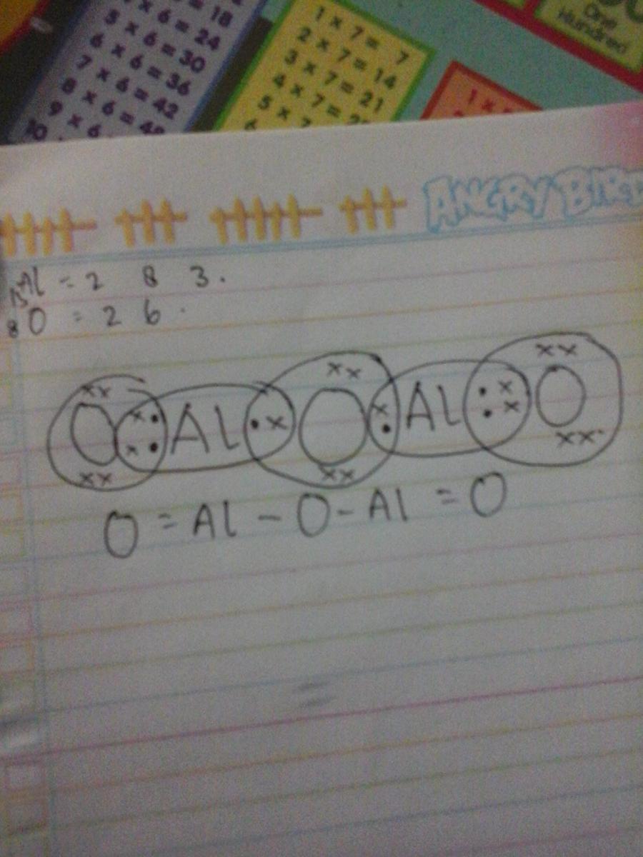 Al2o3 Struktur