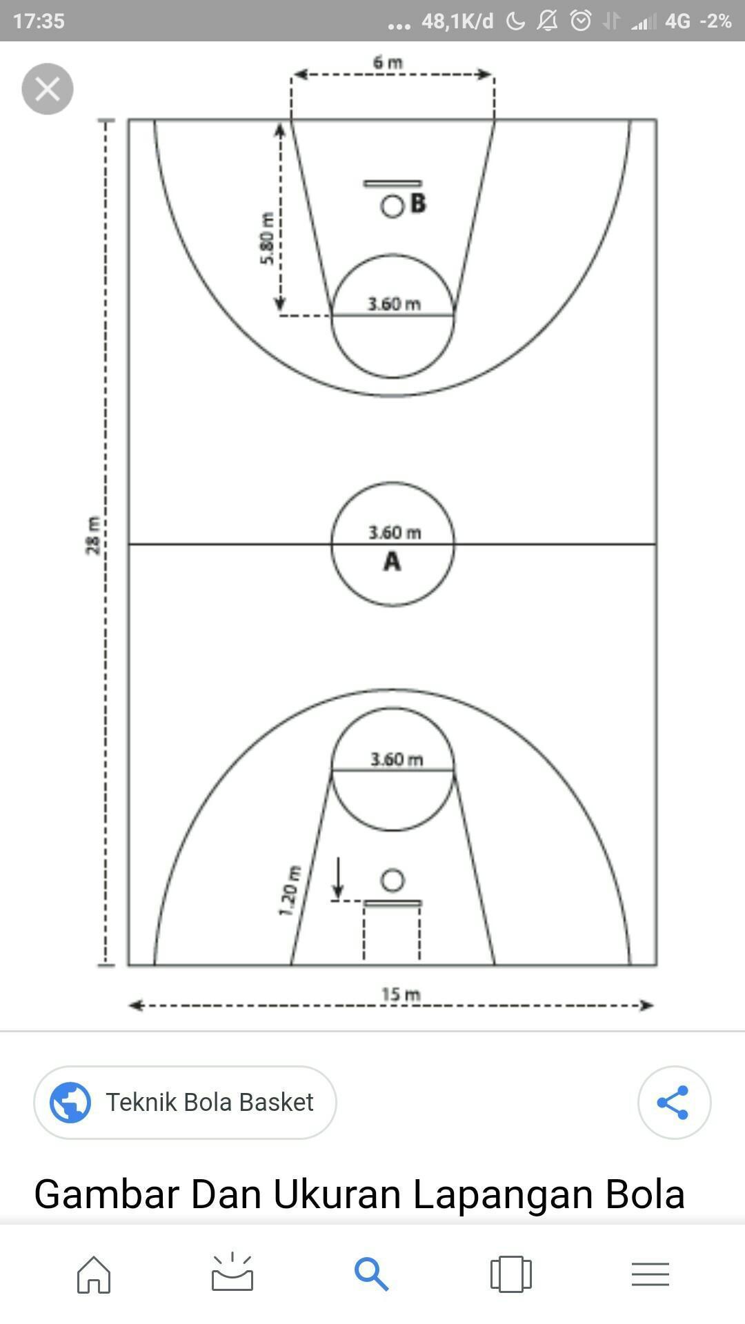 Teknik Dasar Bola Basket Peraturan Ukuran Cara Memegang