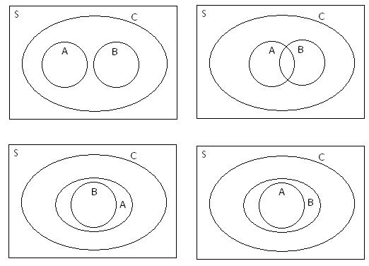 Diketahui a c c dan b c c lukiskanlah seluruh kemungkinan diagram unduh png ccuart Image collections