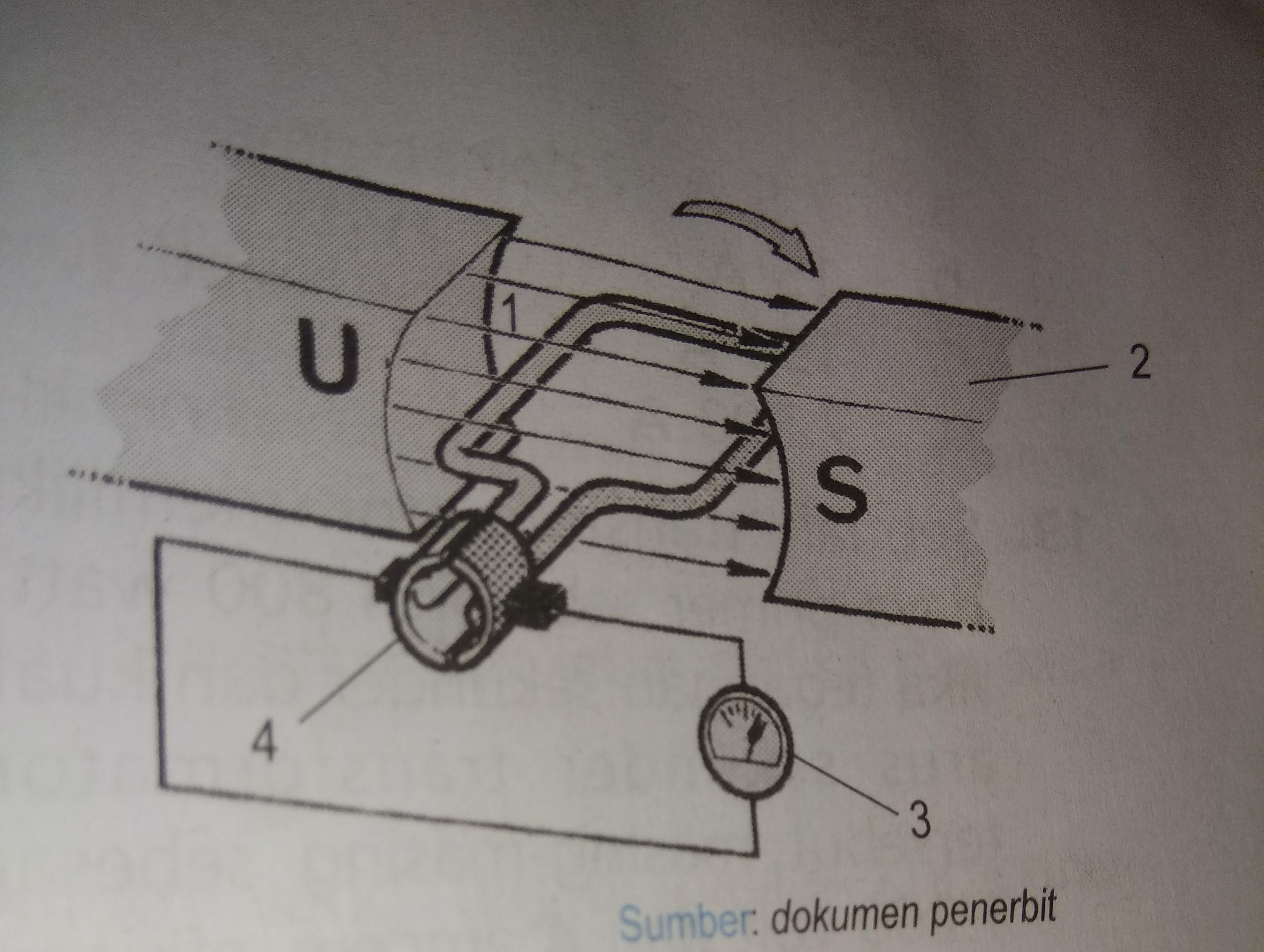Perhatikan gambar diagram generator arus listrik searah berikut unduh jpg ccuart Gallery