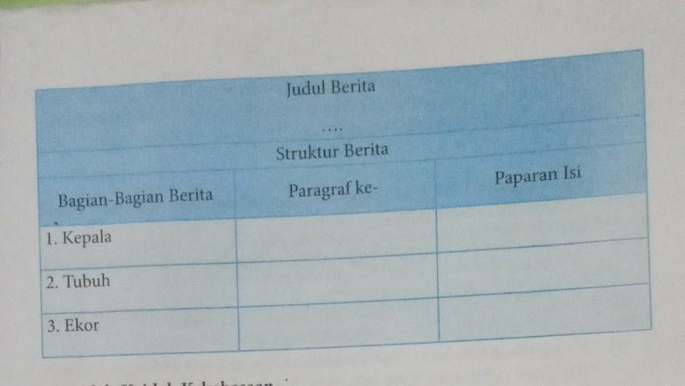 Kunci Jawaban Bahasa Indonesia Kelas 8 Halaman 15 Brainly Co Id